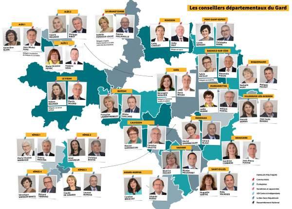 Élections Départementales GARD -résultats 2ème tour:24 binômes de gauche, 2 divers,12 union au centre et à droite,4 républicains, 2 Rassemblement National.